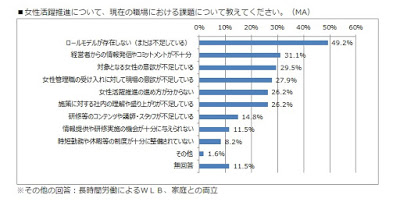 %e5%85%a8%e7%94%a3%e8%83%bd%e9%80%a3%e5%a5%b3%e6%80%a7%e6%b4%bb%e8%ba%8d%e6%8e%a8%e9%80%b2%ef%bd%b1%ef%be%9d%ef%bd%b9%ef%bd%b0%ef%be%841
